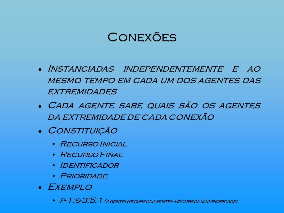 Conexões Instanciadas independentemente e ao mesmo tempo em cada um dos agentes das extremidades Cada agente sabe quais são os agentes da extremidade