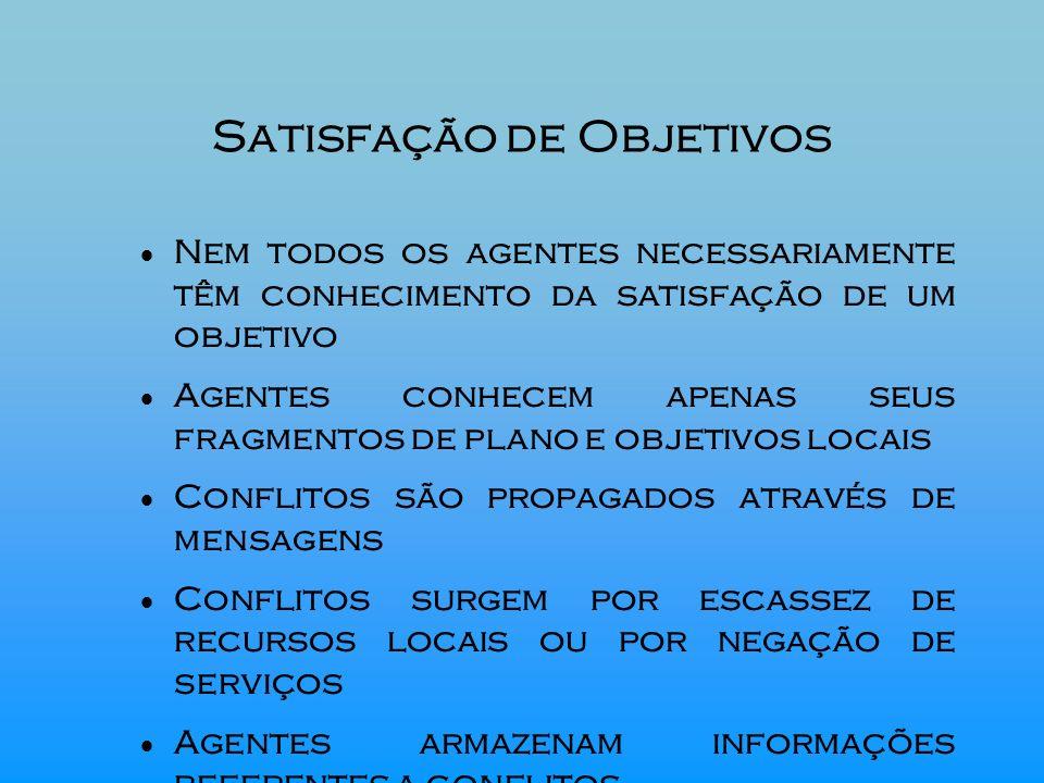Satisfação de Objetivos Nem todos os agentes necessariamente têm conhecimento da satisfação de um objetivo Agentes conhecem apenas seus fragmentos de