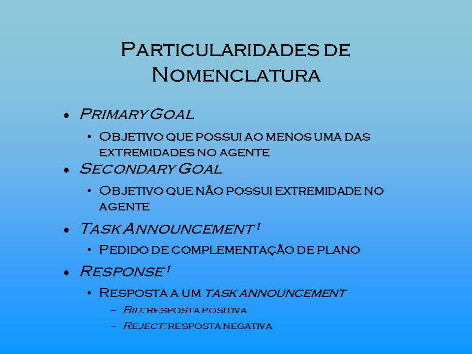 Particularidades de Nomenclatura Primary Goal Objetivo que possui ao menos uma das extremidades no agente Secondary Goal Objetivo que não possui extre