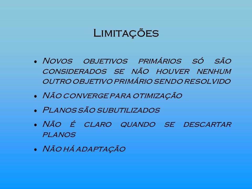 Limitações Novos objetivos primários só são considerados se não houver nenhum outro objetivo primário sendo resolvido Não converge para otimização Pla