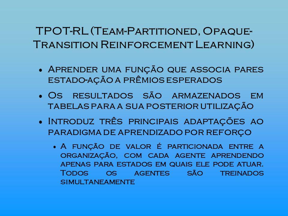 TPOT-RL (Team-Partitioned, Opaque- Transition Reinforcement Learning) Aprender uma função que associa pares estado-ação a prêmios esperados Os resulta