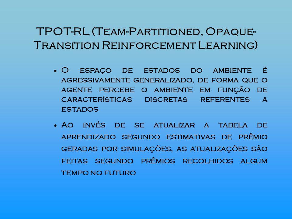TPOT-RL (Team-Partitioned, Opaque- Transition Reinforcement Learning) O espaço de estados do ambiente é agressivamente generalizado, de forma que o ag
