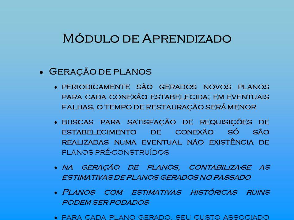 Módulo de Aprendizado Geração de planos periodicamente são gerados novos planos para cada conexão estabelecida; em eventuais falhas, o tempo de restau