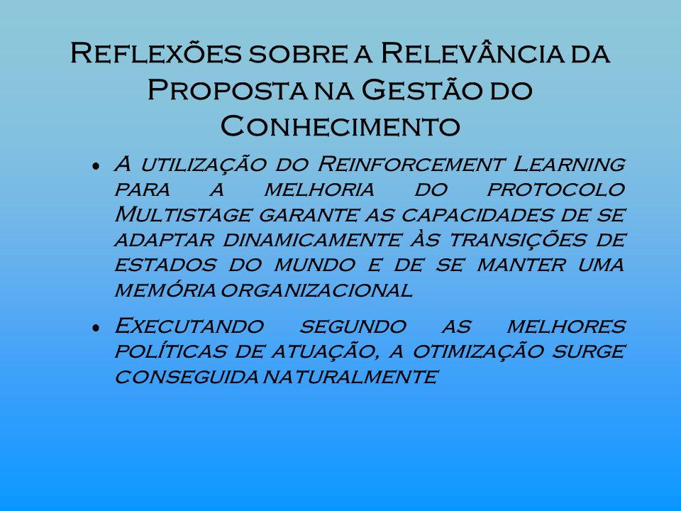 Reflexões sobre a Relevância da Proposta na Gestão do Conhecimento A utilização do Reinforcement Learning para a melhoria do protocolo Multistage gara