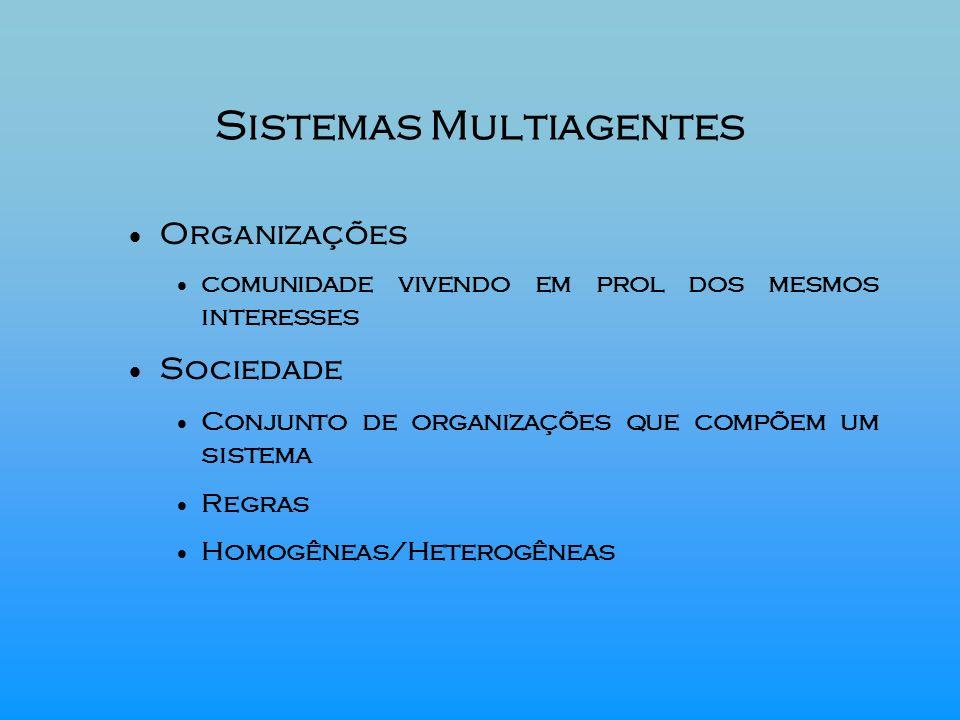 Sistemas Multiagentes Organizações comunidade vivendo em prol dos mesmos interesses Sociedade Conjunto de organizações que compõem um sistema Regras H