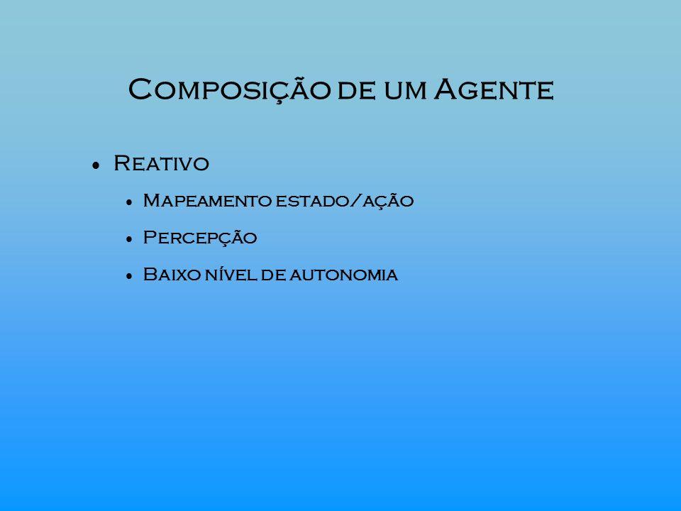 Composição de um Agente Reativo Mapeamento estado/ação Percepção Baixo nível de autonomia