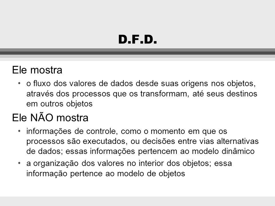 Modelo funcional l O modelo funcional é composto por múltiplos DFD que especificam o significado das operações e restrições l Um DFD mostra os relacio