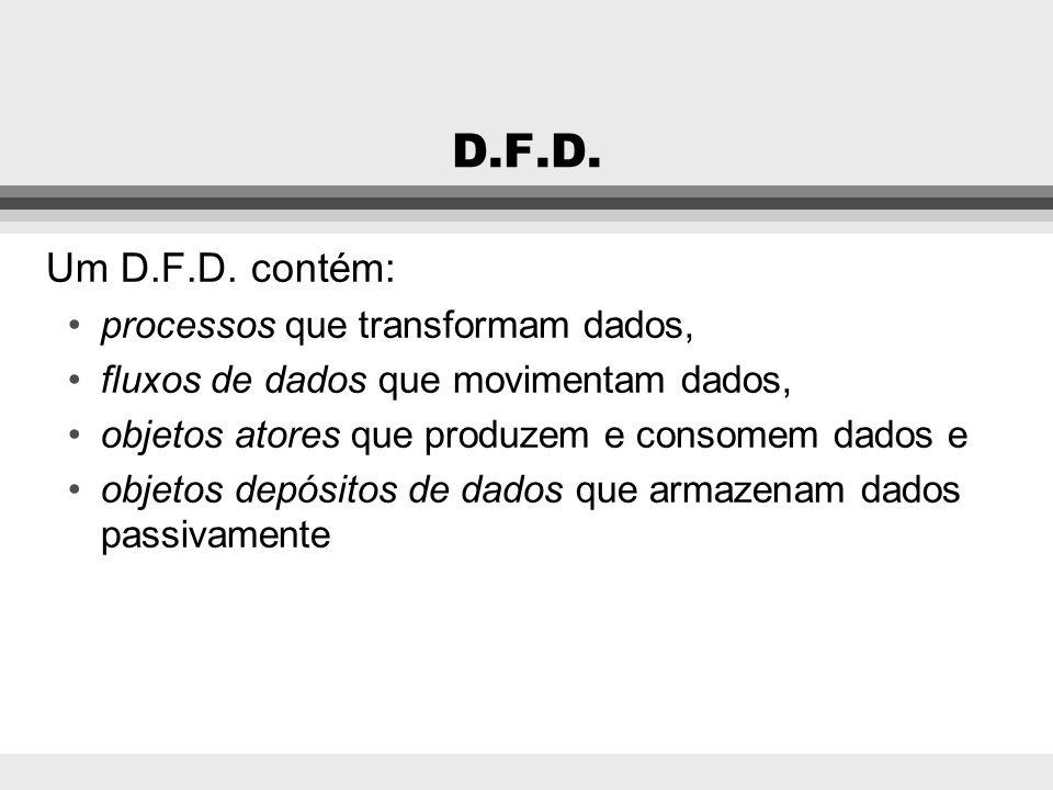 D.F.D. Ele mostra o fluxo dos valores de dados desde suas origens nos objetos, através dos processos que os transformam, até seus destinos em outros o