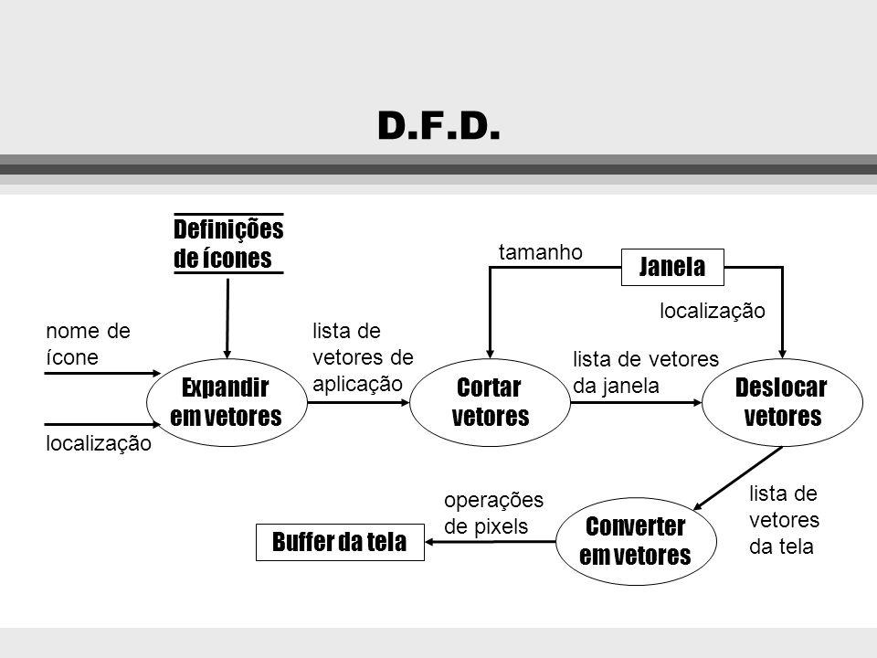 D.F.D. Um D.F.D. contém: processos que transformam dados, fluxos de dados que movimentam dados, objetos atores que produzem e consomem dados e objetos