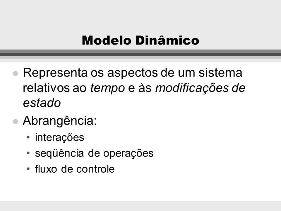 Modelagem Dinâmica