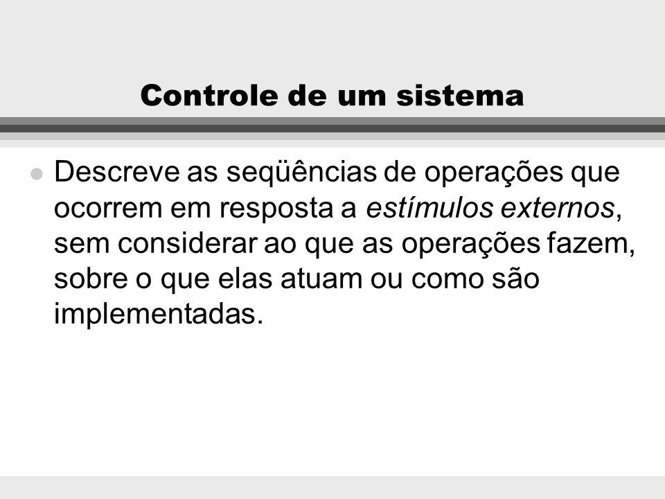 Modelo Dinâmico l Representa os aspectos de um sistema relativos ao tempo e às modificações de estado l Abrangência: interações seqüência de operações