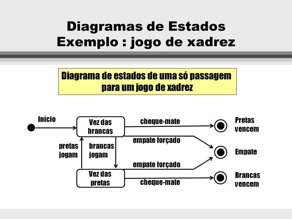Tipos de diagramas de estados l Diagrama de laço contínuo: representa um ciclo de vida; sem estado inicial ou final. Exemplo: linha telefônica. l Diag
