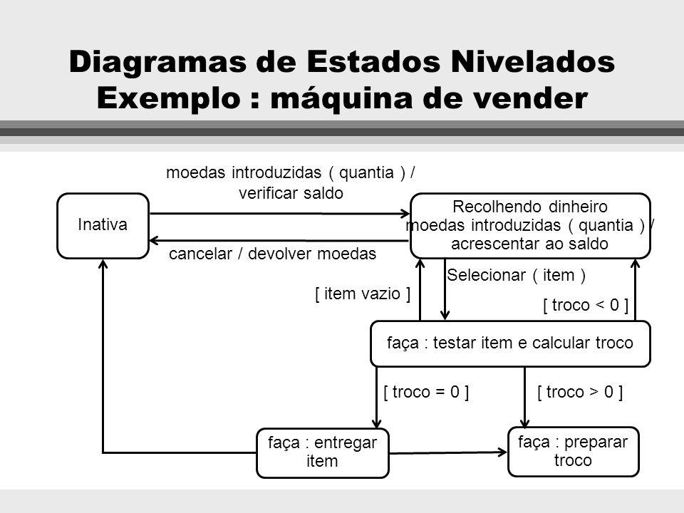Diagramas de Estados Nivelados l Permitem refinamentos sucessivos do modelo dinâmico l Permitem uma descrição estruturada do sistema l Pode-se expandi