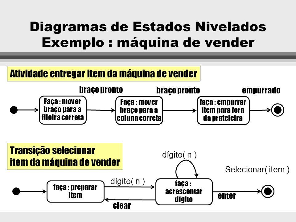 Diagramas de Estados Nivelados Exemplo : máquina de vender Inativa moedas introduzidas ( quantia ) / verificar saldo Recolhendo dinheiro moedas introd