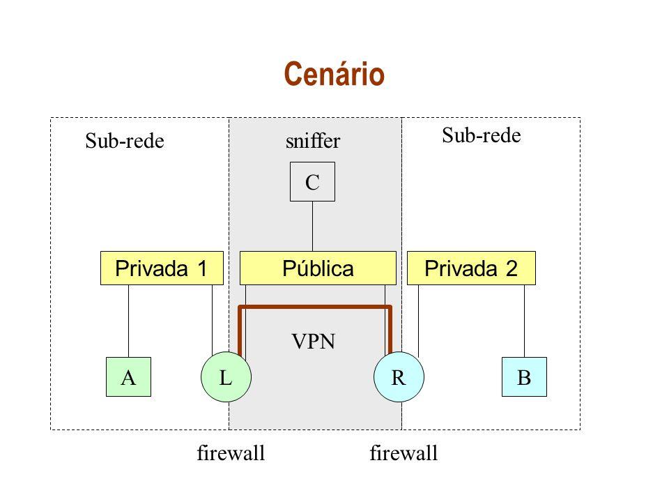 Regras do Firewall Permitir a negociação IPsec entre as redes privadas 1 e 2.