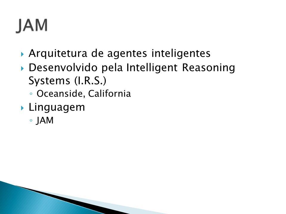 Arquitetura de agentes inteligentes Desenvolvido pela Intelligent Reasoning Systems (I.R.S.) Oceanside, California Linguagem JAM