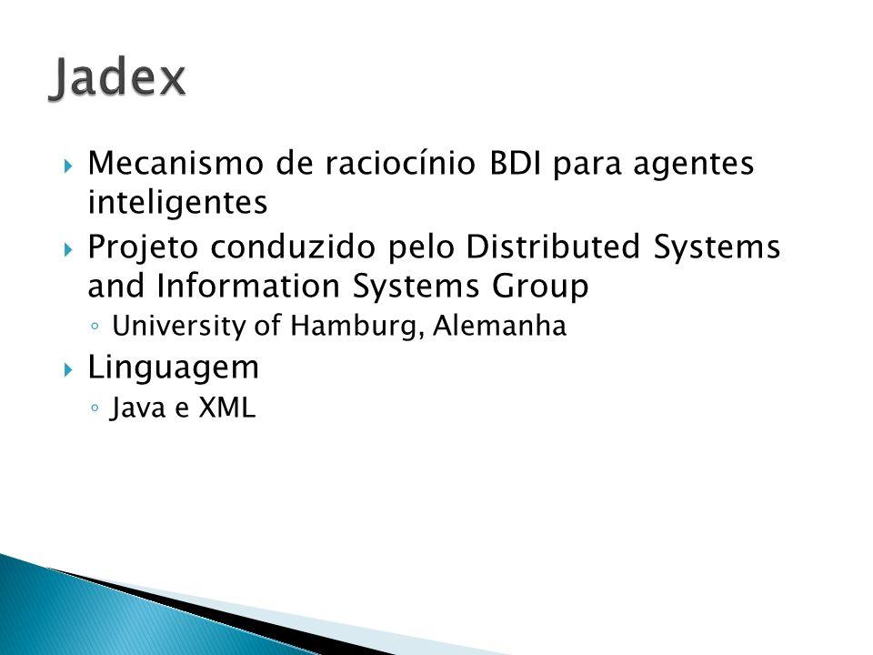 Mecanismo de raciocínio BDI para agentes inteligentes Projeto conduzido pelo Distributed Systems and Information Systems Group University of Hamburg,