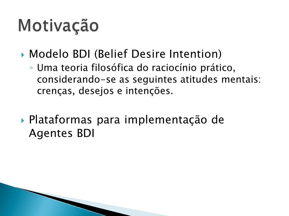Modelo BDI (Belief Desire Intention) Uma teoria filosófica do raciocínio prático, considerando-se as seguintes atitudes mentais: crenças, desejos e in