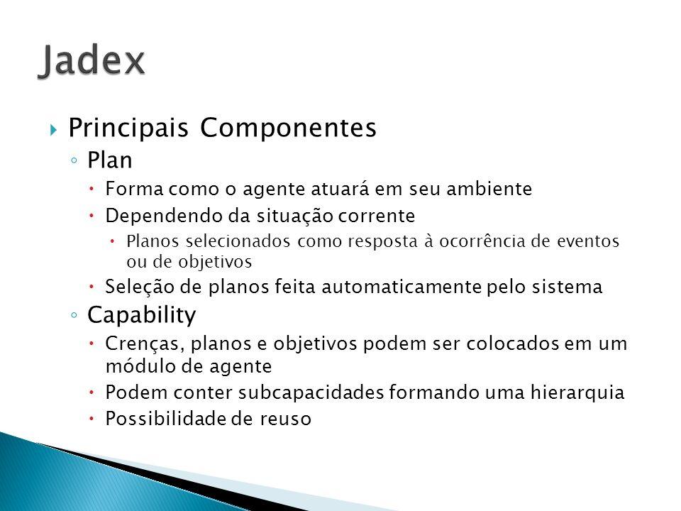 Principais Componentes Plan Forma como o agente atuará em seu ambiente Dependendo da situação corrente Planos selecionados como resposta à ocorrência