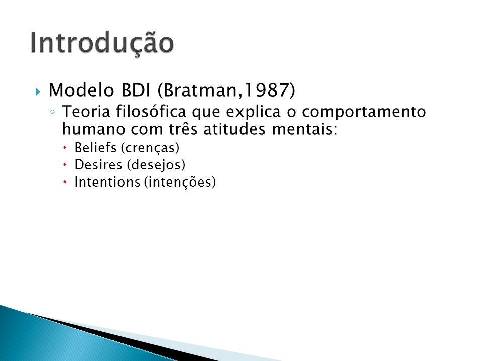 Modelo BDI (Bratman,1987) Teoria filosófica que explica o comportamento humano com três atitudes mentais: Beliefs (crenças) Desires (desejos) Intentio