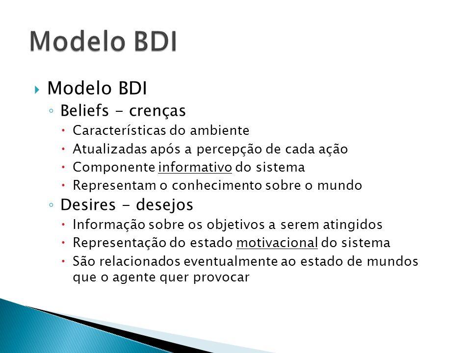 Modelo BDI Beliefs - crenças Características do ambiente Atualizadas após a percepção de cada ação Componente informativo do sistema Representam o con