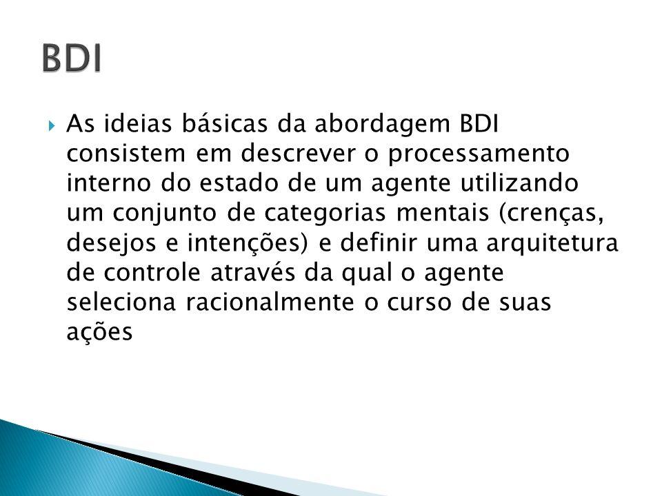 As ideias básicas da abordagem BDI consistem em descrever o processamento interno do estado de um agente utilizando um conjunto de categorias mentais