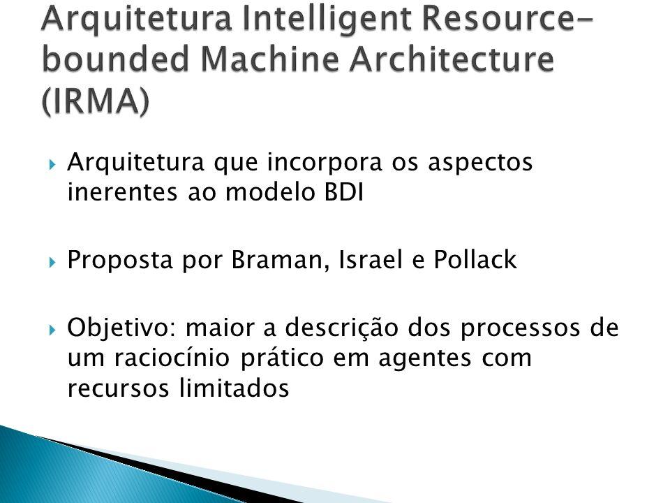 Arquitetura que incorpora os aspectos inerentes ao modelo BDI Proposta por Braman, Israel e Pollack Objetivo: maior a descrição dos processos de um ra
