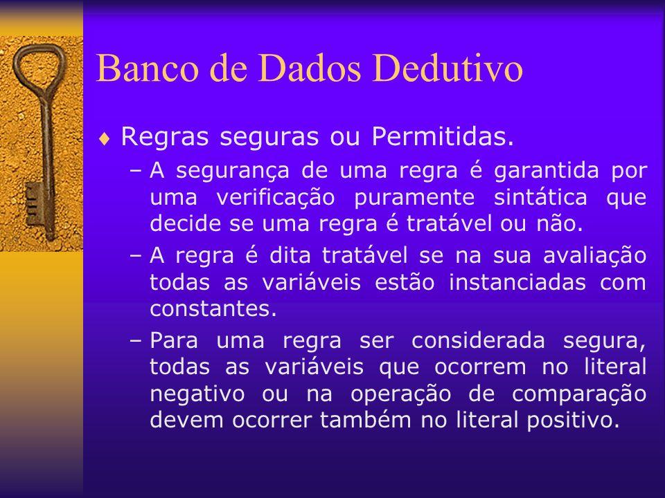 Banco de Dados Dedutivo Regras seguras ou Permitidas. –A segurança de uma regra é garantida por uma verificação puramente sintática que decide se uma