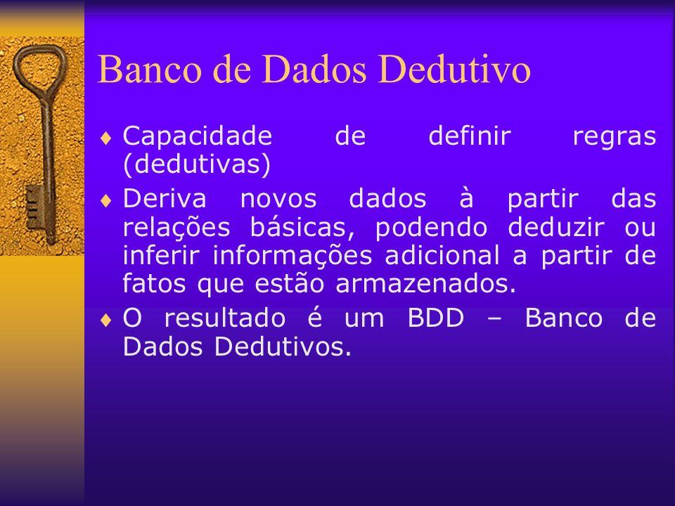 Banco de Dados Dedutivo Capacidade de definir regras (dedutivas) Deriva novos dados à partir das relações básicas, podendo deduzir ou inferir informaç