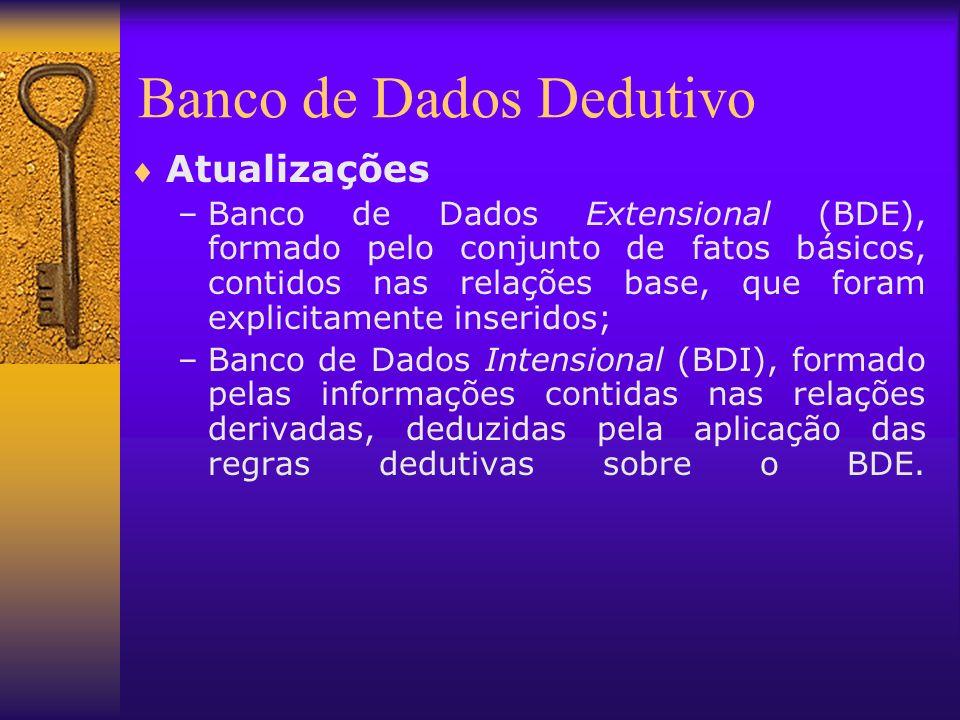 Atualizações –Banco de Dados Extensional (BDE), formado pelo conjunto de fatos básicos, contidos nas relações base, que foram explicitamente inseridos