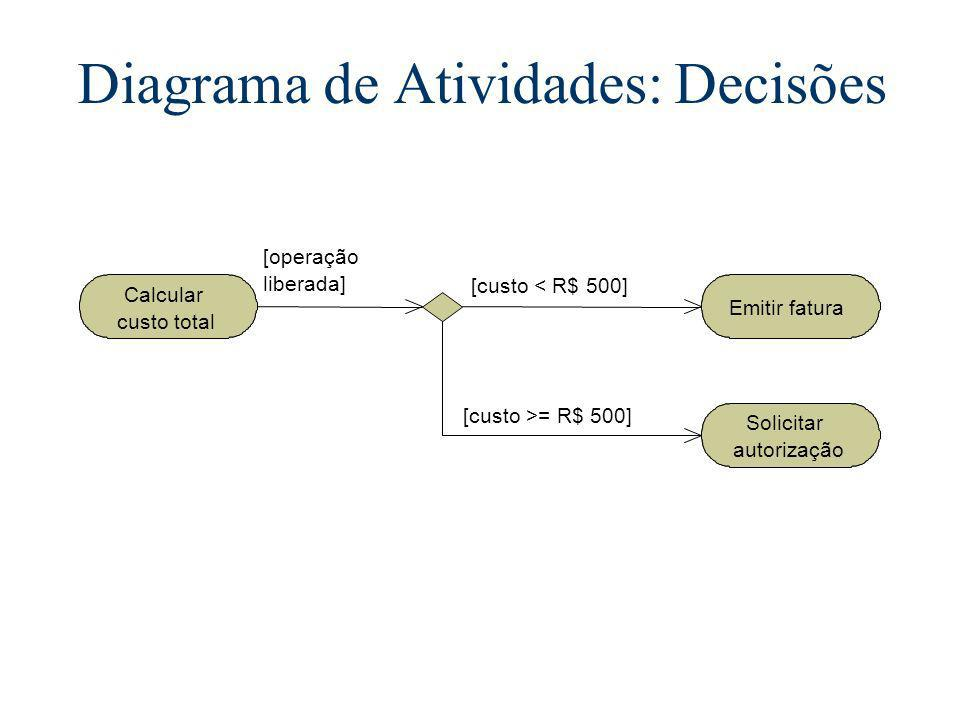 Diagrama de Atividades: Decisões Calcular custo total Emitir fatura [operação liberada] [custo < R$ 500] Solicitar autorização [custo >= R$ 500]