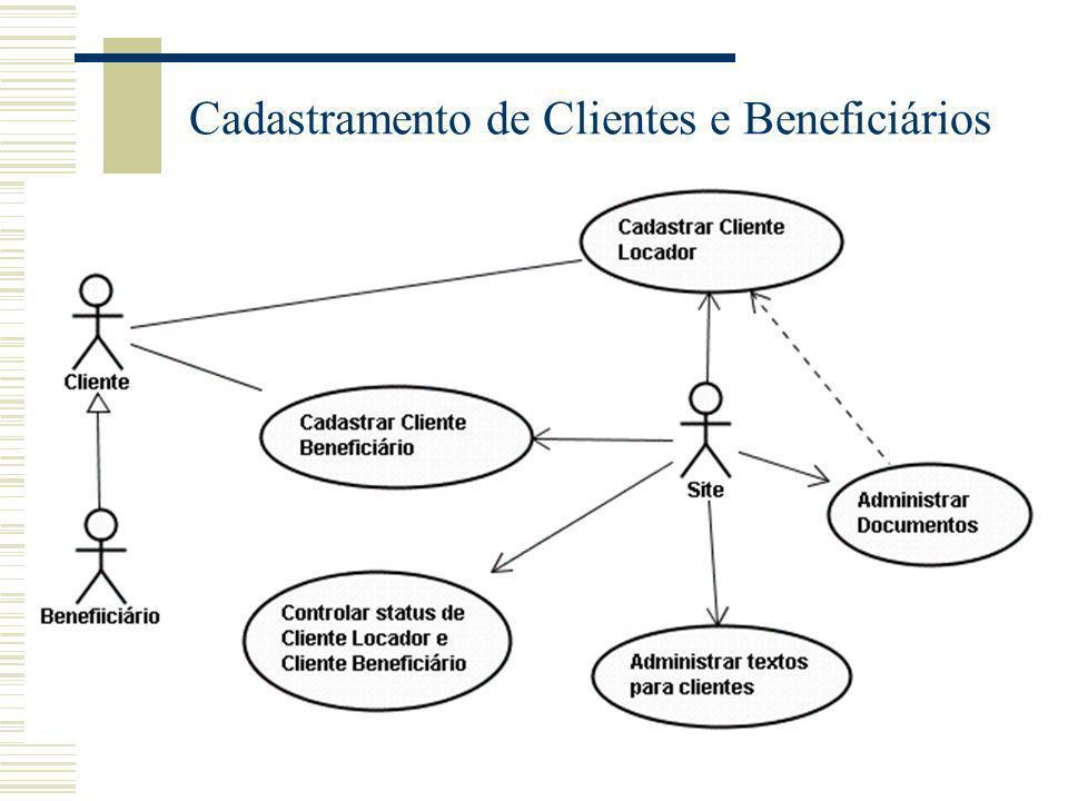Cadastramento de Clientes e Beneficiários