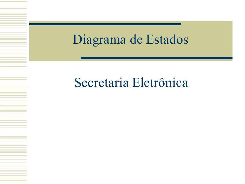 Diagrama de Estados Secretaria Eletrônica