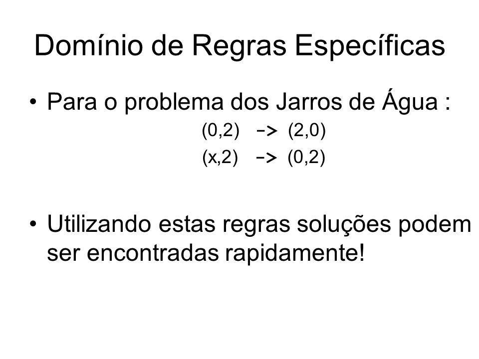 Domínio de Regras Específicas Para o problema dos Jarros de Água : (0,2) -> (2,0) (x,2) -> (0,2) Utilizando estas regras soluções podem ser encontrada