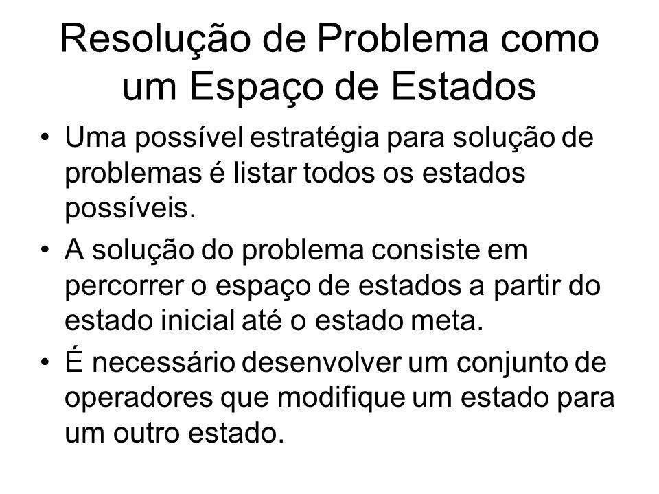 Resolução de Problema como um Espaço de Estados Uma possível estratégia para solução de problemas é listar todos os estados possíveis. A solução do pr