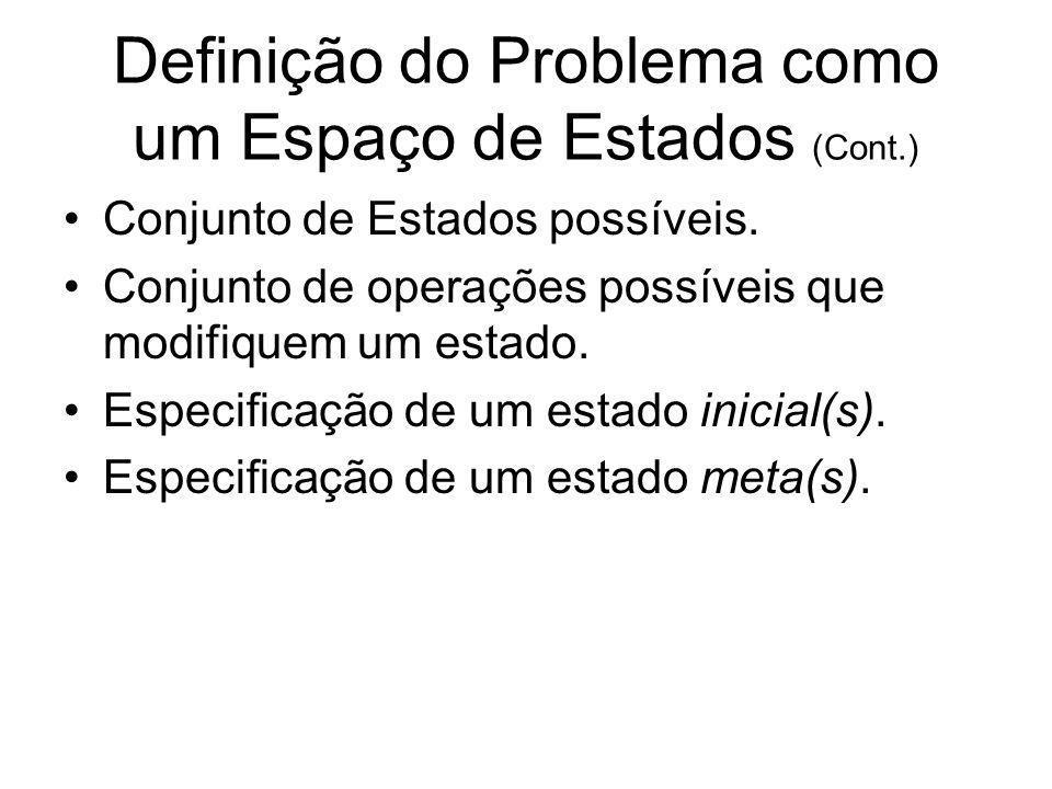 Definição do Problema como um Espaço de Estados (Cont.) Conjunto de Estados possíveis. Conjunto de operações possíveis que modifiquem um estado. Espec