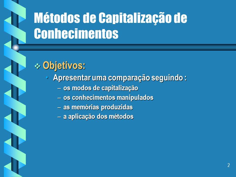 1 Métodos e Ferramentas para a Gestão do Conhecimento Professor Professor Edson Emílio Scalabrin telefone: 0xx41-330-1786 e-mail: scalabrin@ppgia.pucpr.br download: http://www.ppgia.pucpr.br/~scalabrin