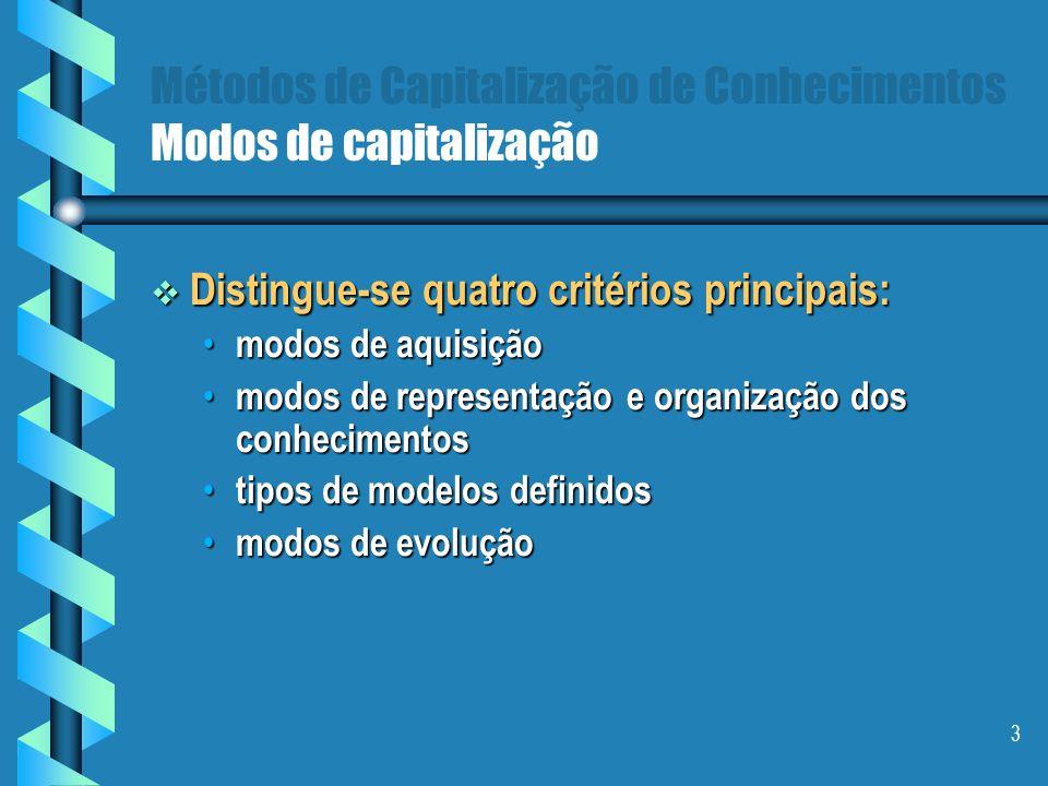 2 Métodos de Capitalização de Conhecimentos Objetivos: Objetivos: Apresentar uma comparação seguindo : Apresentar uma comparação seguindo : – os modos de capitalização – os conhecimentos manipulados – as memórias produzidas – a aplicação dos métodos