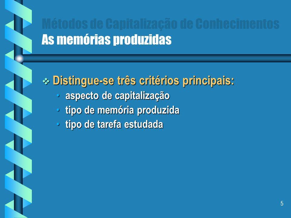 4 Métodos de Capitalização de Conhecimentos Os conhecimentos manipulados Distingue-se três métodos de acordo com os conhecimentos que eles manipulam: Distingue-se três métodos de acordo com os conhecimentos que eles manipulam: as fontes de conhecimentos exploradas pelos métodos as fontes de conhecimentos exploradas pelos métodos os aspectos dos conhecimentos definidos os aspectos dos conhecimentos definidos as tipologias de conhecimentos construídas as tipologias de conhecimentos construídas