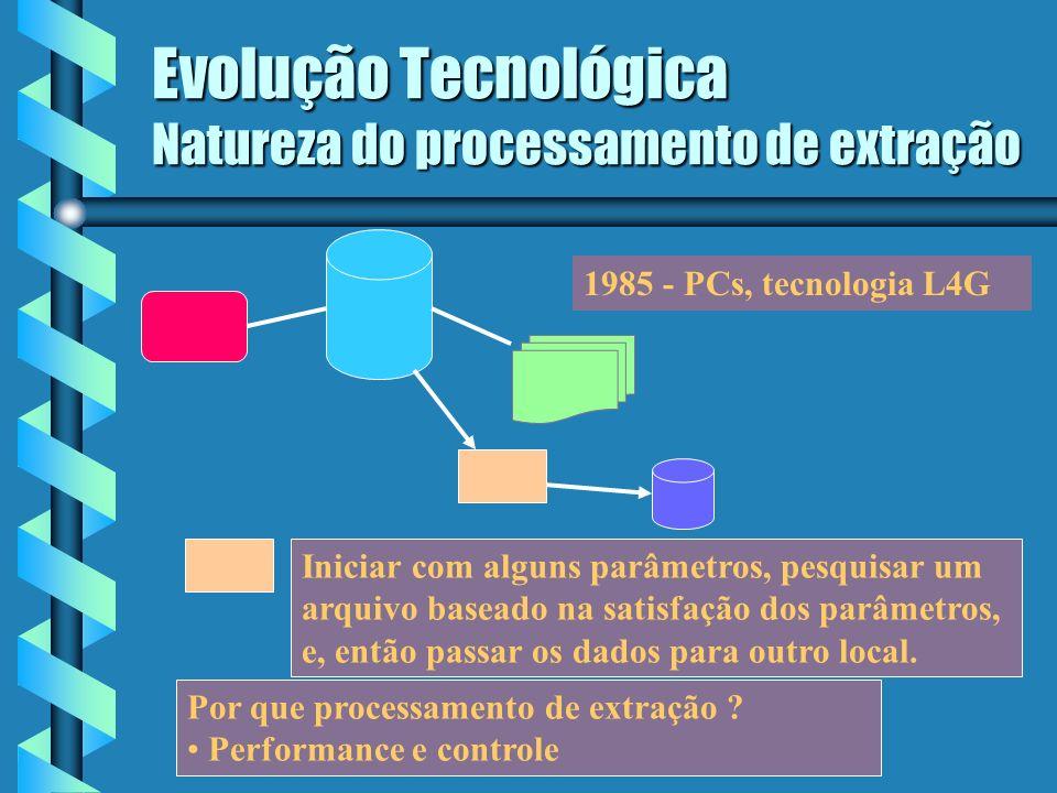 Evolução Tecnológica Surgimento de programas de extração Trata-se de programas mais simples que varrem um arquivo ou BD, usando alguns critérios de seleção, e, ao encontrar dados que atendem aos critérios, transporta os dados para outro arquivo ou BD.