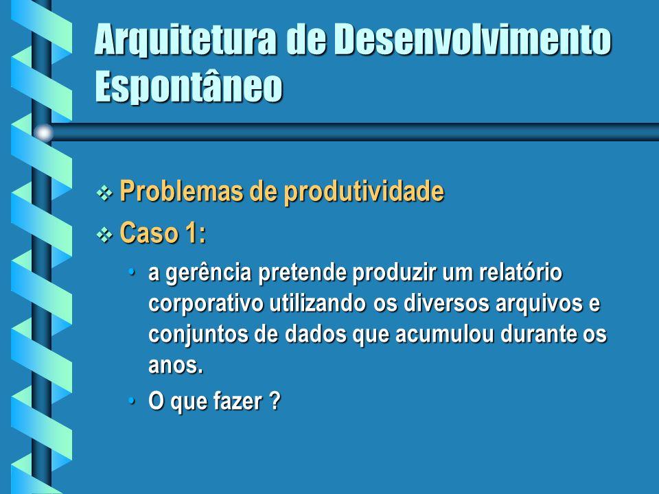 Arquitetura de Desenvolvimento Espontâneo Wall Street Journal Business Week Dept.