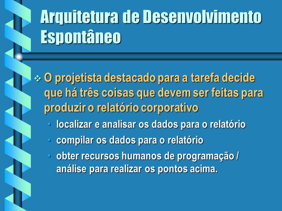 Arquitetura de Desenvolvimento Espontâneo Problemas de produtividade Problemas de produtividade Caso 1: Caso 1: a gerência pretende produzir um relatório corporativo utilizando os diversos arquivos e conjuntos de dados que acumulou durante os anos.