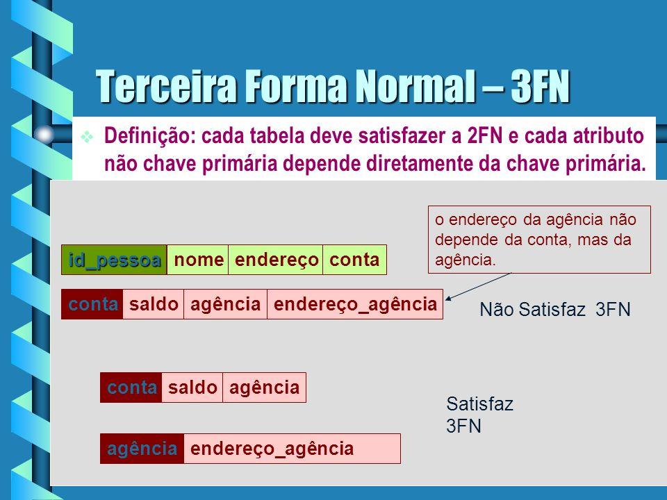Segunda Forma Normal – 2FN Definição: cada tabela deve satisfazer a 1FN, cada registro deve ter uma chave primária e cada campo não chave deve depender totalmente da chave primária.