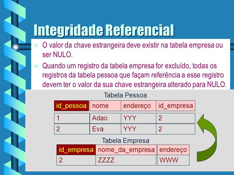 Integridade Devem ser observados dois tipos de integridade: Devem ser observados dois tipos de integridade: a) (cada tabela deve ter exatamente uma chave primária) a) Integridade de Entidades (cada tabela deve ter exatamente uma chave primária) b) (cada chave estrangeira deve ser consistente com sua chave primária correspondente) b) Integridade Referencial (cada chave estrangeira deve ser consistente com sua chave primária correspondente) id_pessoanomeendereçoid_empresa nome_da_empresaendereço Tabela Empresa Tabela Pessoa Chave estrangeira Chave primária