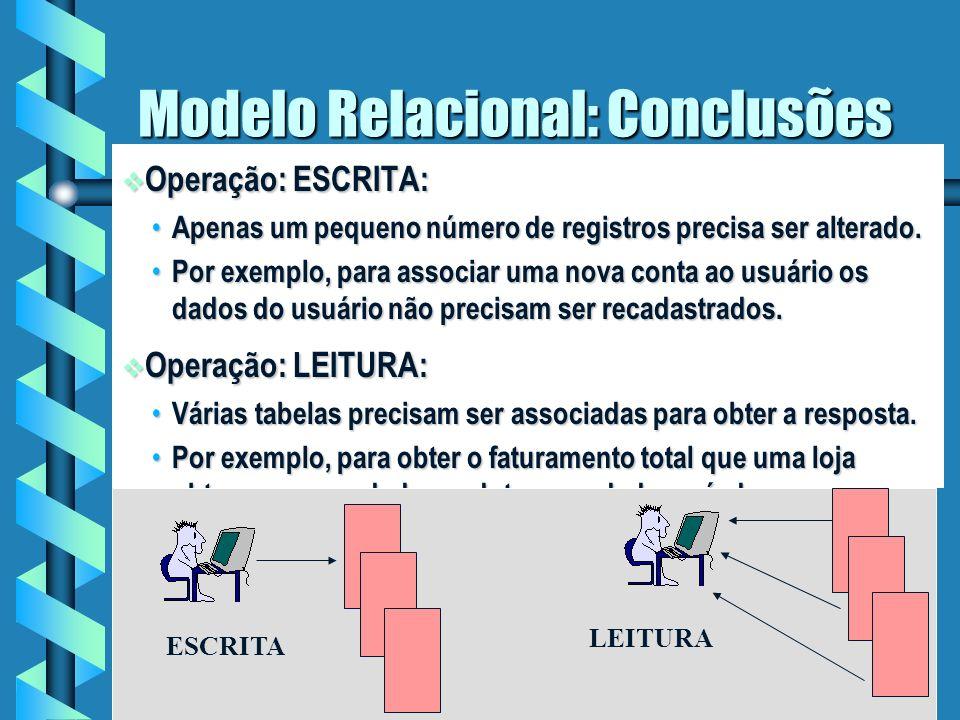 Características do Modelo Relacional Reduz a redundância das informações armazenadas, diminuindo o espaço total gasto para armazenar-las.