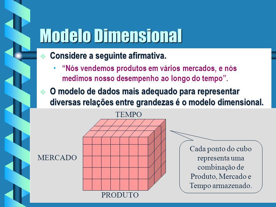 Modelo Relacional: Conclusões Operação: ESCRITA: Operação: ESCRITA: Apenas um pequeno número de registros precisa ser alterado.