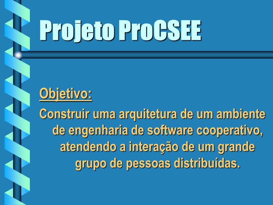 Projeto ProCSEE : Caso IACK ( Interaction Agent for Capitalizing Knowledge ) Exemplo de projeto de capitalização de conhecimentos visando a construção de uma memória de um projeto software.