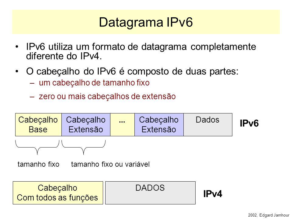 2002, Edgard Jamhour Características do IPv6 4. Classe de serviço para distinguir o tipo de dados. 5. Suporte a roteamento multicast aperfeiçoado. 6.
