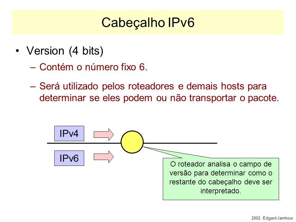 2002, Edgard Jamhour Cabeçalho IPv6 A figura abaixo mostra a porção fixa do cabeçalho IP. –O cabeçalho IPv6 tem menos campos que o IPv4 –No total, o I