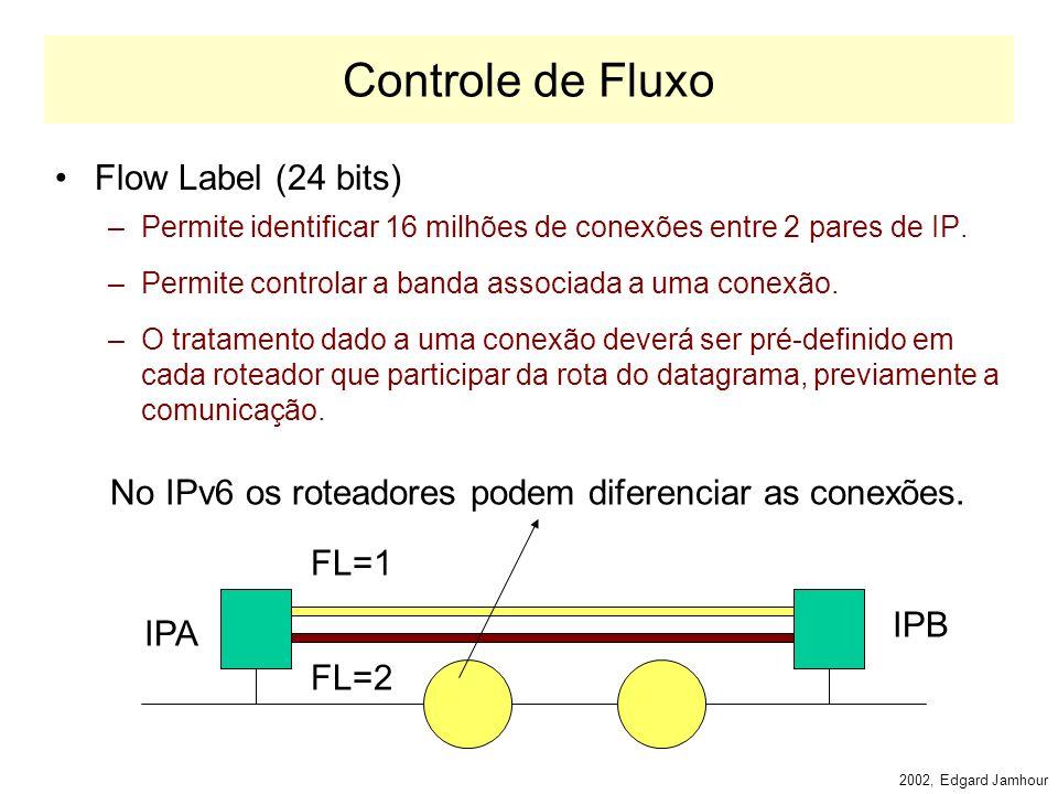 2002, Edgard Jamhour Cabeçalho IPv6 Priority (4 bits) –Utilizado como descritor de tráfego. –0 a 7: tráfego assíncrono. a aplicação admite reduzir a t